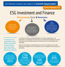 ESG Investment and Finance Summer Programme 2021